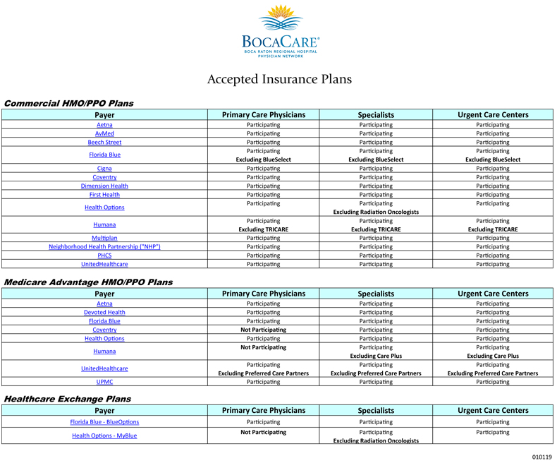 Accepted Insurace List
